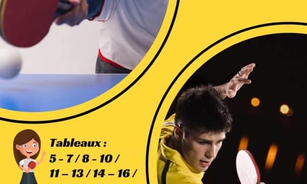 Report de la Coupe Loire Haute-Loire 2020