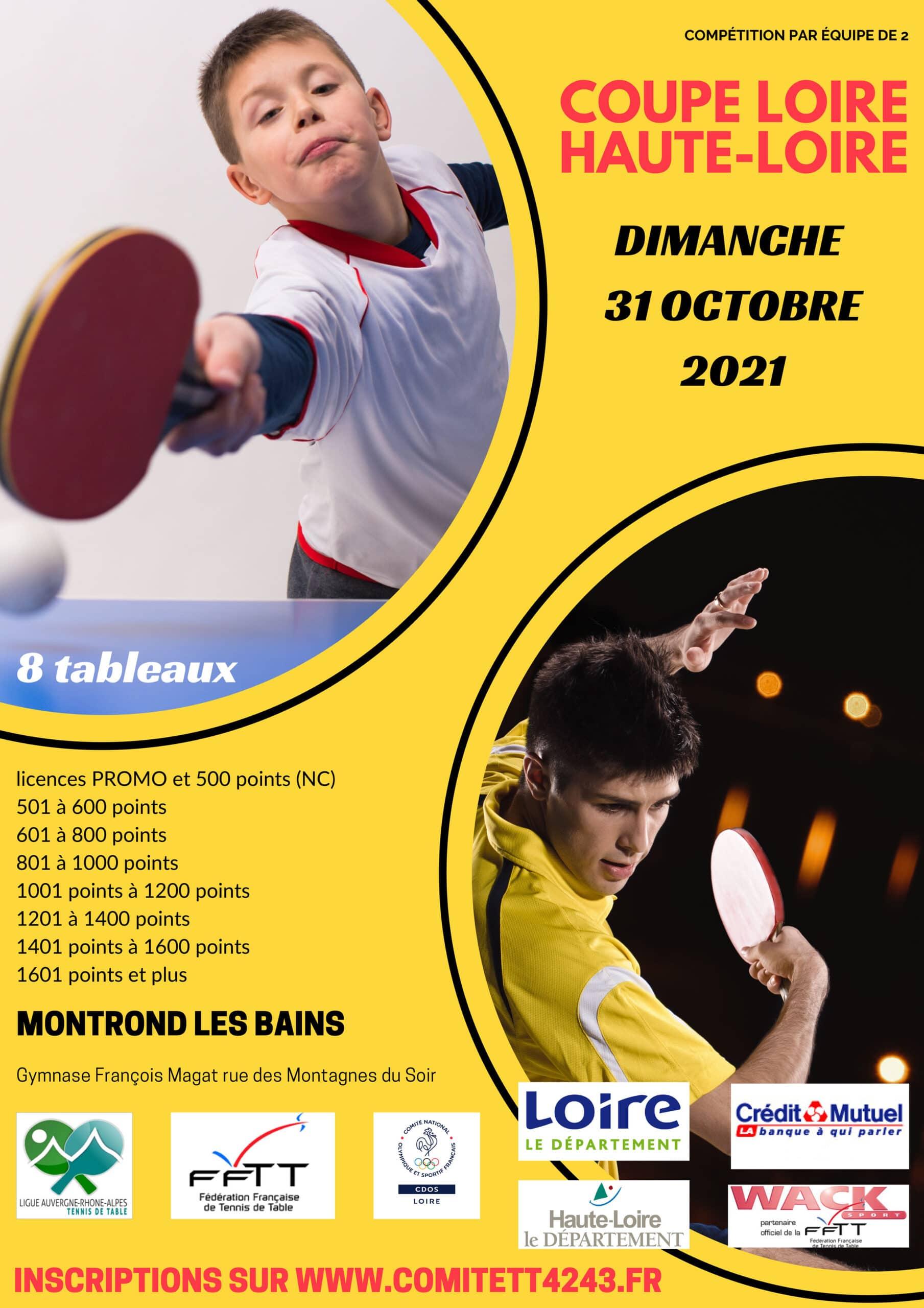 Coupe Loire haute-Loire 2021-2022